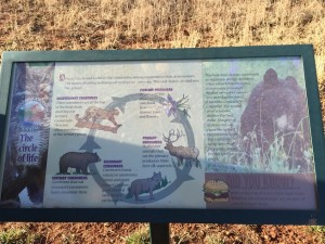 hiking photos - Red Rock Canyon Food Chain Sign